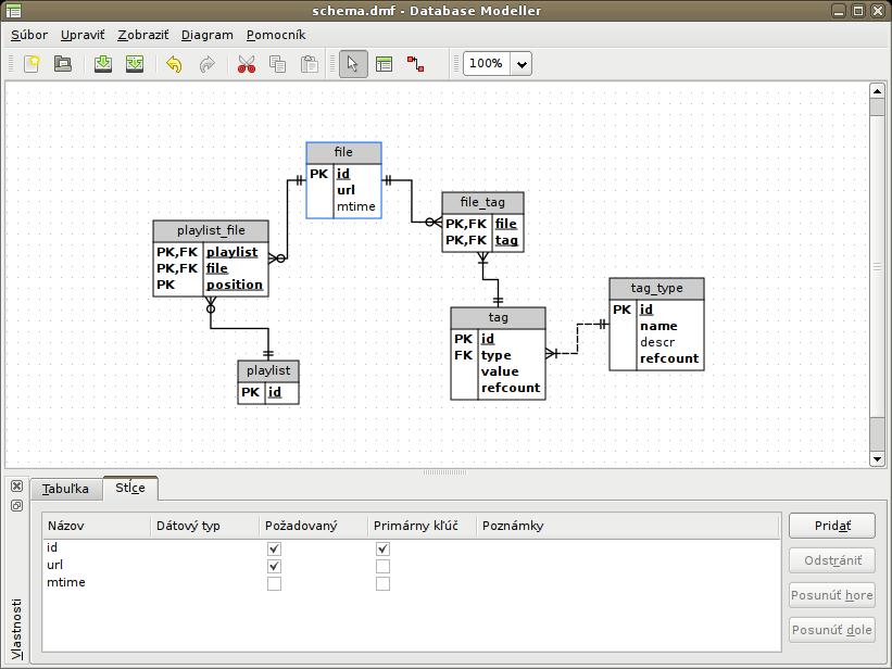 Relational database diagram visio wiring diagram for light switch database modeller luk lalinsk rh oxygene sk er diagram visio template er diagram visio template ccuart Choice Image